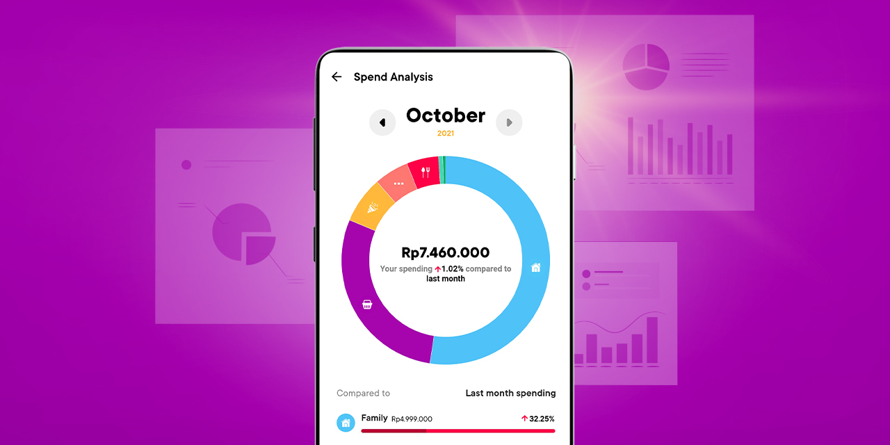 Not Just a Spending Tracker, the Jago Application Can Analyze Spending